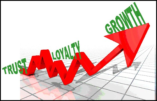 customer loyalty can create explosive business growth